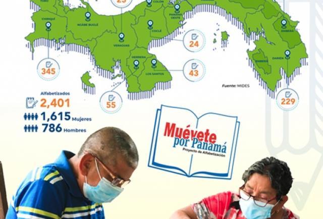 En 15 años, Panamá ha alfabetizado a más de 78 mil personas